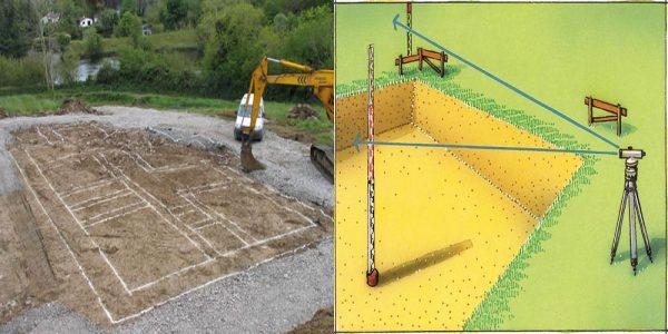 подготовка к закладке фундамента: разметка и производство земляных работ