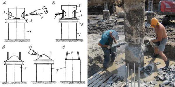 Сруб бетонных свай