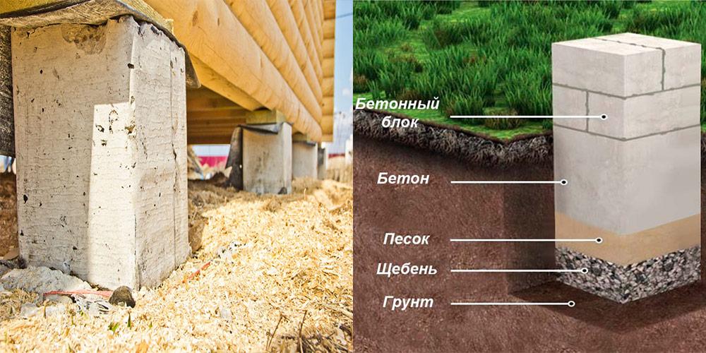 Фундамент для дома из бетонных блоков