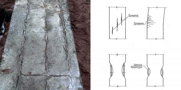 Виды фундаментных трещин