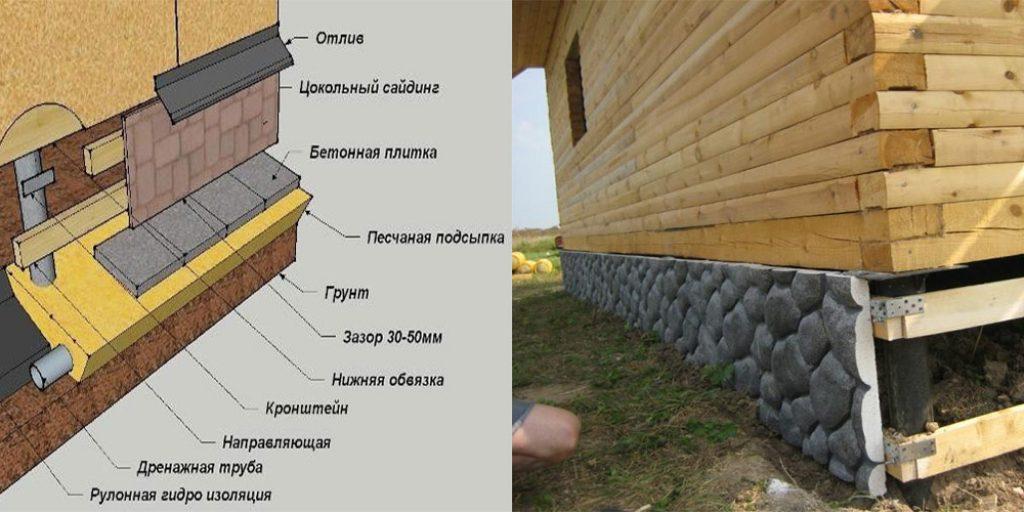 Столбчатый фундамент для бани 6х6 своими руками 57