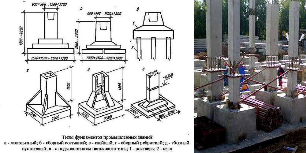 Сборные железобетонные колонны