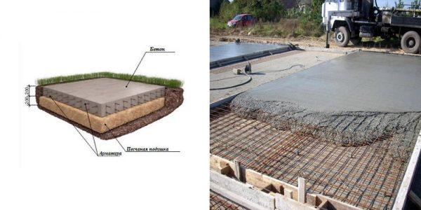 Бетонный армированный фундамент: схема и реализация