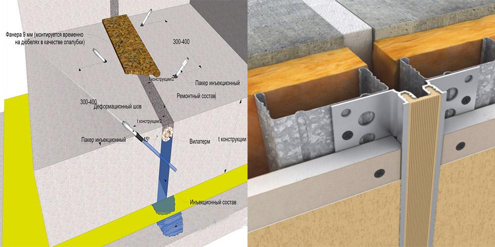 заливка бетона термошвы