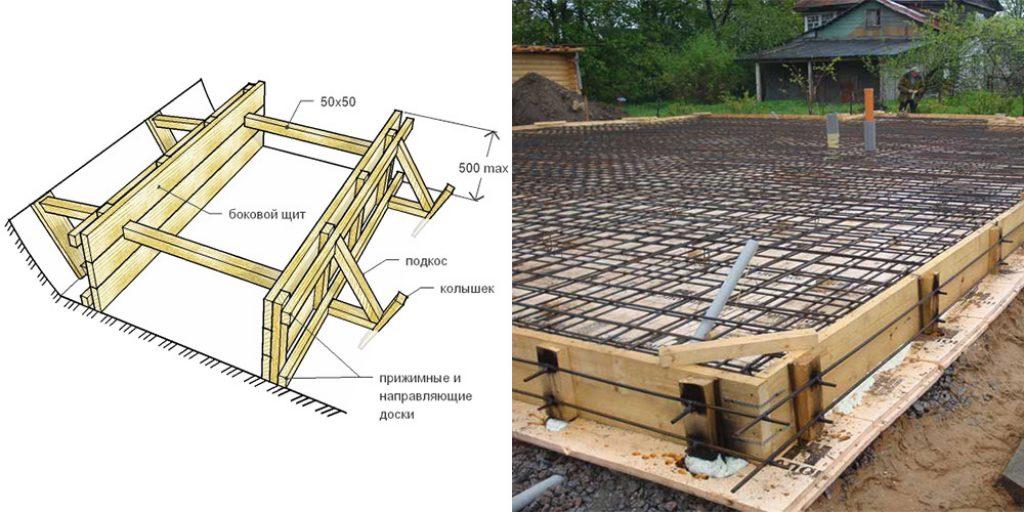 устройство опалубки фундаментной плиты