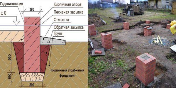 Столбчатый фундамент из кирпича: схема и реализация