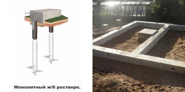 Виды фундамента для дома из газобетона