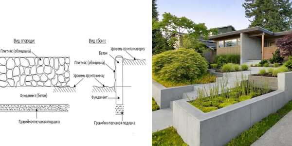 Подпорная стенка из бетона: схема и реализация