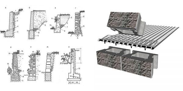 Проектировка разных видов подпорных стенок