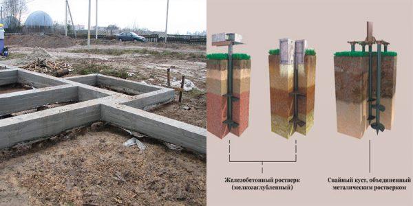 Железо-бетонный ростверк