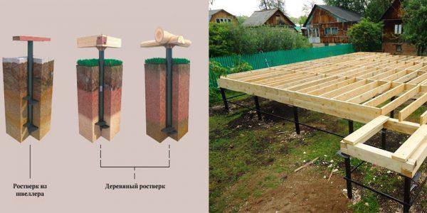 Устройство деревянного ростверка