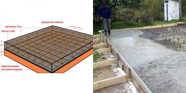 Плитный плавающий фундамент