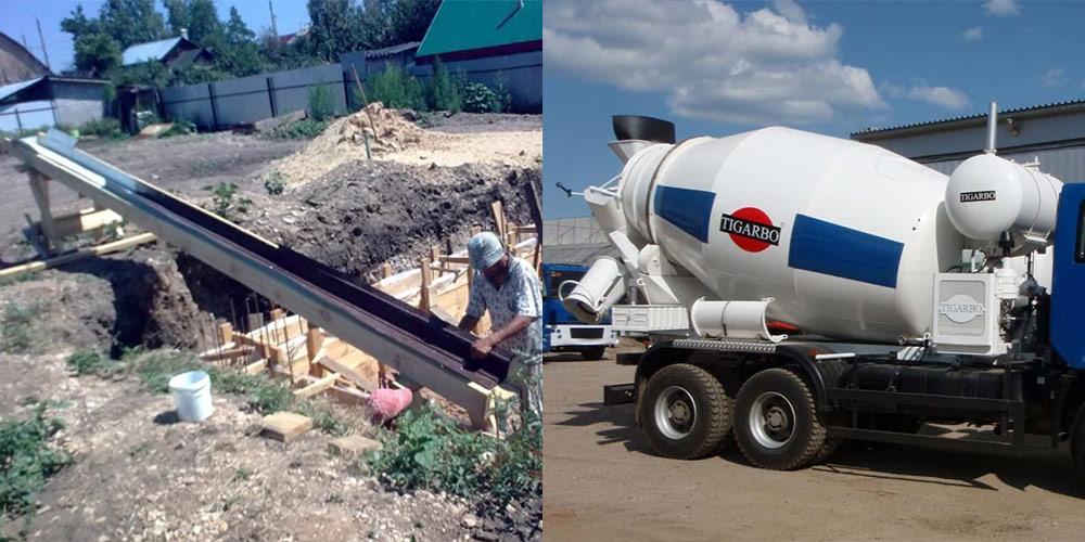 Миксер заливка бетона бетон виброплитой