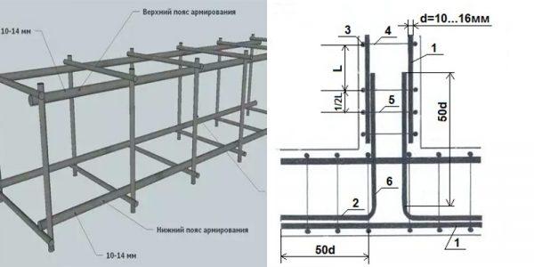 Схема расчета арматуры для ленточного основания
