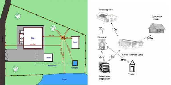Архитектурные нормы строений