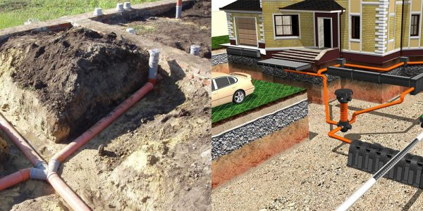 Проведение канализации