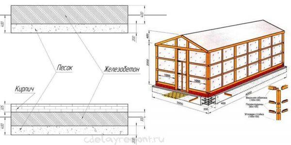 Проектирование фундамента и теплицы