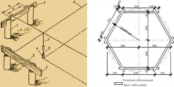 Разметка и подготовка для столбчатого фундамента