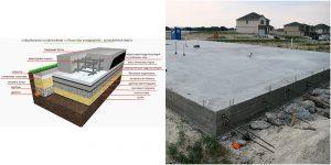 Фундамент монолитная плита: плюсы и минусы