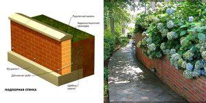 Подпорная стенка на сваях и ленточном фундаменте